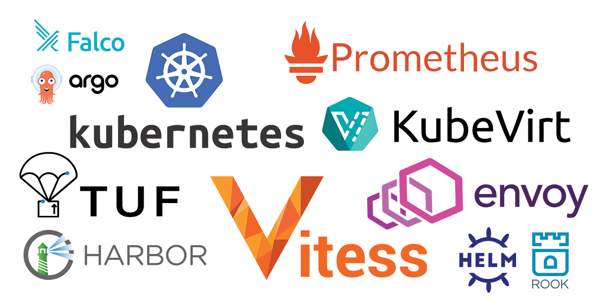 A collage of logos from various CNCF projects, including Kubernetes, Prometheus, Vitess, and more